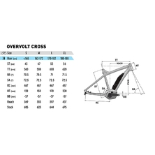 LAPIERRE Overvolt Cross 4.5 (2020)
