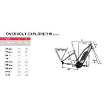 LAPIERRE Overvolt Explorer 7.5 W (2021)